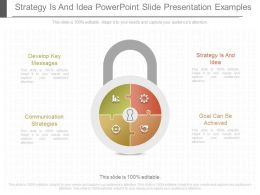 Strategy Is And Idea Powerpoint Slide Presentation Examples