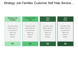 Strategy Job Families Customer Self Help Service Quality Analysis