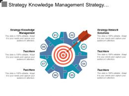 Strategy Knowledge Management Strategy Network Solutions Asset Management Cpb