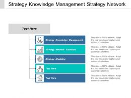 Strategy Knowledge Management Strategy Network Solutions Strategy Modeling Cpb