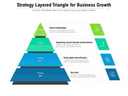 Strategy Layered Triangle For Business Growth