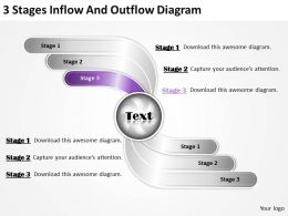 Strategy Management Consultants 3 Stages Inflow And Outflow Diagram Ppt Templates Backgrounds For Slides