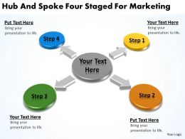Strategy Management Consultants Hub And Spoke Four Staged For Marketing Powerpoint Slides 0523