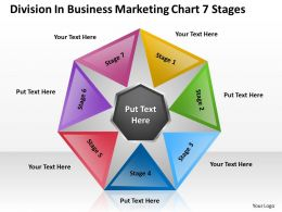 Strategy Management Consulting Chart 7 Stages Powerpoint Templates PPT Backgrounds For Slides 0530
