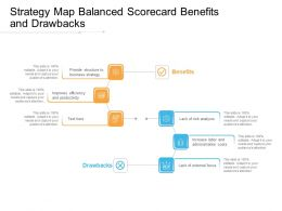 Strategy Map Balanced Scorecard Benefits And Drawbacks