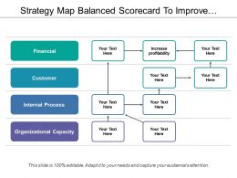 Strategy Map Balanced Scorecard To Improve Efficiency