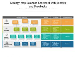 Strategy Map Balanced Scorecard With Benefits And Drawbacks