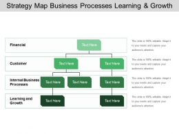 Strategy Map Business Processes Learning And Growth