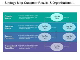 Strategy Map Customer Results And Organizational Capabilities