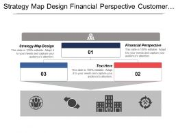 Strategy Map Design Financial Perspective Customer Value Proposition