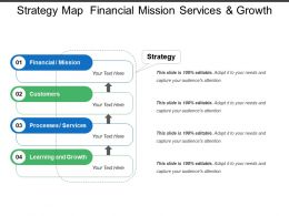 Strategy Map Financial Mission Services And Growth