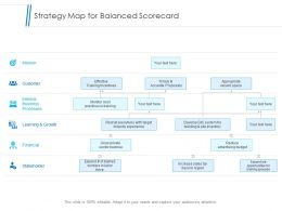 Strategy Map For Balanced Scorecard Ppt Powerpoint Presentation Summary Topics