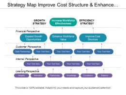 Strategy Map Improve Cost Structure And Enhance Value