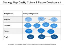 Strategy Map Quality Culture And People Development
