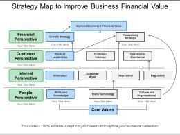 Strategy Map To Improve Business Financial Value