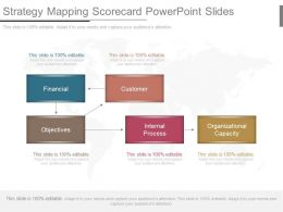 Strategy Mapping Scorecard Powerpoint Slides