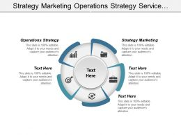 Strategy Marketing Operations Strategy Service Management Portfolio Management Cpb