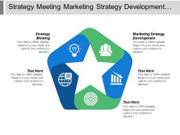 Strategy Meeting Marketing Strategy Development Tactical Planning Business Culture