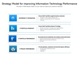 Strategy Model For Improving Information Technology Performance