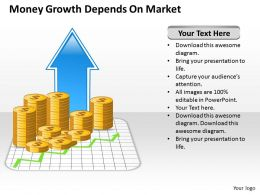 Strategy Money Growth Depends Market Powerpoint Templates PPT Backgrounds For Slides 0617