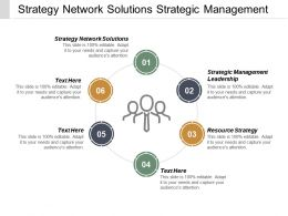 Strategy Network Solutions Strategic Management Leadership Resource Strategy Cpb