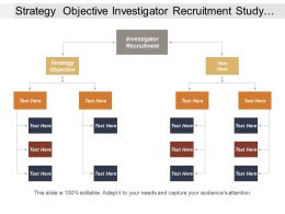 Strategy Objective Investigator Recruitment Study Design Operational Planning