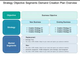 Strategy Objective Segments Demand Creation Plan Overview