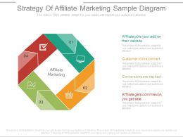 Strategy Of Affiliate Marketing Sample Diagram
