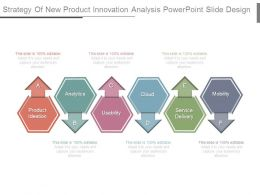 Strategy Of New Product Innovation Analysis Powerpoint Slide Design