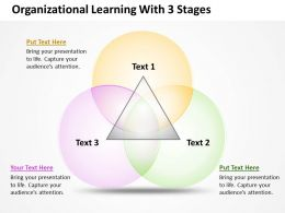 Strategy Organizational Learning With 3 Stages Powerpoint Templates PPT Backgrounds For Slides 0618