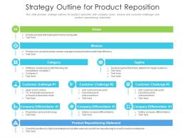 Strategy Outline For Product Reposition