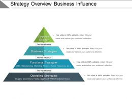 Strategy Overview Business Influence Ppt Slides Download