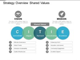 Strategy Overview Shared Values Ppt Slide Themes