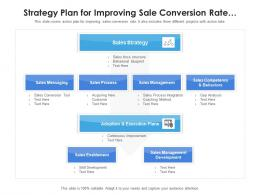 Strategy Plan For Improving Sale Conversion Rate