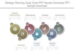 Strategy Planning Cycle Chart Ppt Sample Download Ppt Sample Download