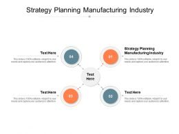 Strategy Planning Manufacturing Industry Ppt Powerpoint Presentation Infographics Outline Cpb