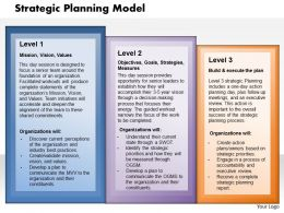 Strategy Planning Model Powerpoint Presentation Slide Template