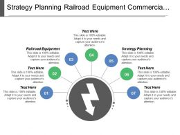 Strategy Planning Railroad Equipment Commercial Windows Construction Tool Consumable
