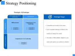 Strategy Positioning Powerpoint Shapes