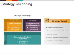 Strategy Positioning Ppt Design Templates