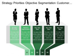 Strategy Priorities Objective Segmentation Customer Selection Value Capture