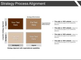 Strategy Process Alignment Powerpoint Templates