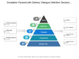 Strategy Pyramid With Vision Objectives Strategies Programmes And Strategic Plan