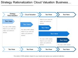 Strategy Rationalization Cloud Valuation Business Transformation Planning Profile Capabilities