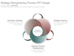 Strategy Reengineering Process Ppt Design