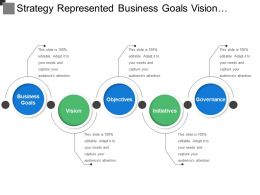strategy_represented_business_goals_vision_objectives_initiatives_and_governance_Slide01
