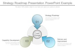 Strategy Roadmap Presentation Powerpoint Example