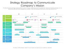 Strategy Roadmap To Communicate Companys Mission