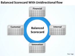 Strategy Scorecard With Unidirectional Flow Powerpoint Templates PPT Backgrounds For Slides 0618