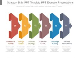 Strategy Skills Ppt Template Ppt Example Presentations